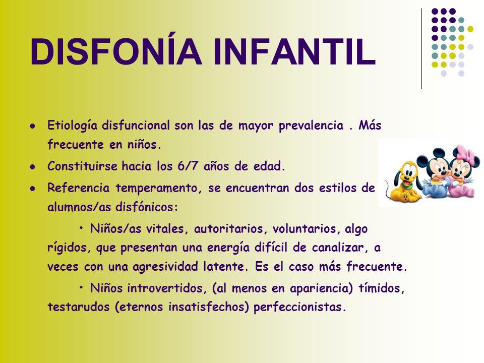 DISFONÍA INFANTIL Etiología disfuncional son las de mayor prevalencia. Más frecuente en niños. Constituirse hacia los 6/7 años de edad. Referencia tem