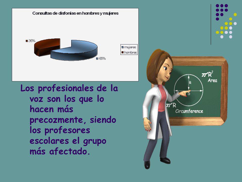 Los profesionales de la voz son los que lo hacen más precozmente, siendo los profesores escolares el grupo más afectado.