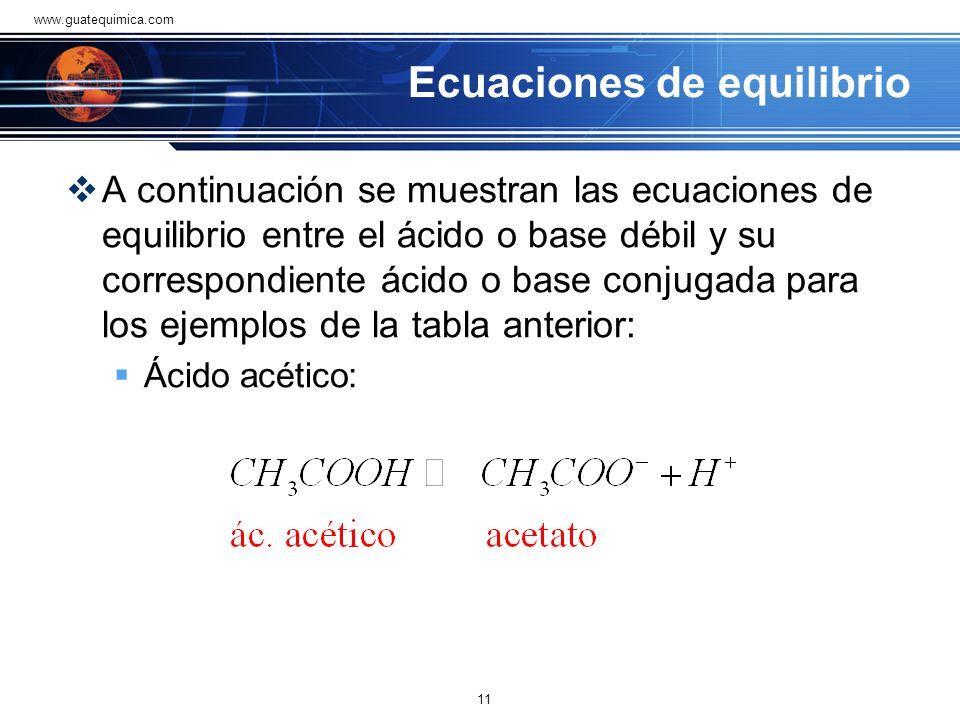 Tabla de soluciones reguladoras Ácido débilFórmulaBase conjugadaFórmulaRango de pH Ácido acéticoCH 3 COOHacetatoCH 3 COO - 3.6 - 5.8 Ácido carbónicoH