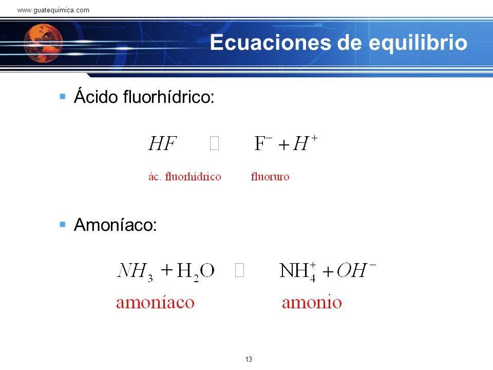 Ecuaciones de equilibrio Ácido carbónico: Ácido fórmico: 12 www.guatequimica.com