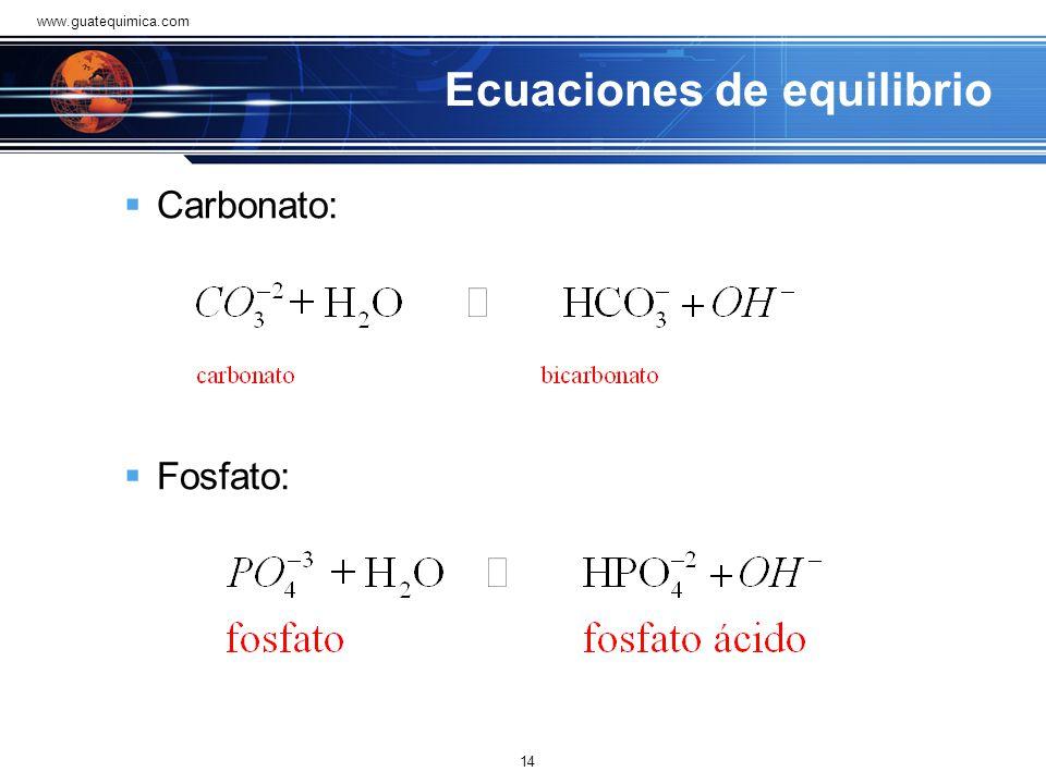 Ecuaciones de equilibrio Ácido fluorhídrico: Amoníaco: 13 www.guatequimica.com