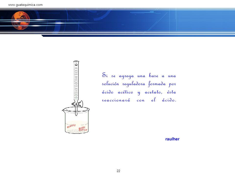 Problema 2 (agregar NaOH) A la solución reguladora de ácido acético- acetato del problema 1 que tiene un pH de 4.74, se le puede agregar una cantidad