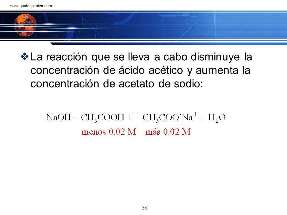 22 www.guatequimica.com