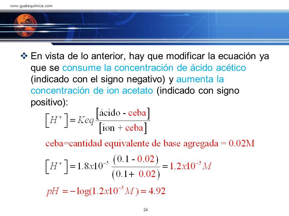 La reacción que se lleva a cabo disminuye la concentración de ácido acético y aumenta la concentración de acetato de sodio: 23 www.guatequimica.com