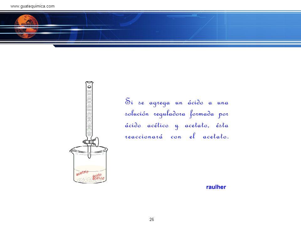 Problema 3 (agregar HCl) A la misma solución reguladora del problema 1 se le agrega una cantidad de HCl que haría que la solución fuera 0.02 M. En pri
