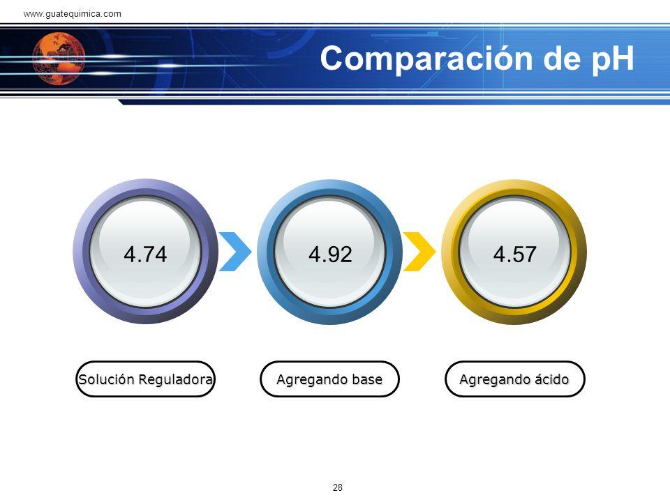 27 www.guatequimica.com