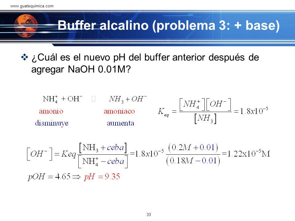 Buffer alcalino (problema 2: + ácido) ¿Cuál es el nuevo pH del buffer anterior después de agregar HCl 0.01M? 32 www.guatequimica.com