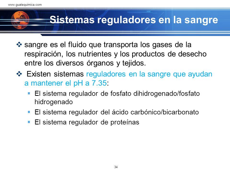 Buffer alcalino (problema 3: + base) ¿Cuál es el nuevo pH del buffer anterior después de agregar NaOH 0.01M? 33 www.guatequimica.com