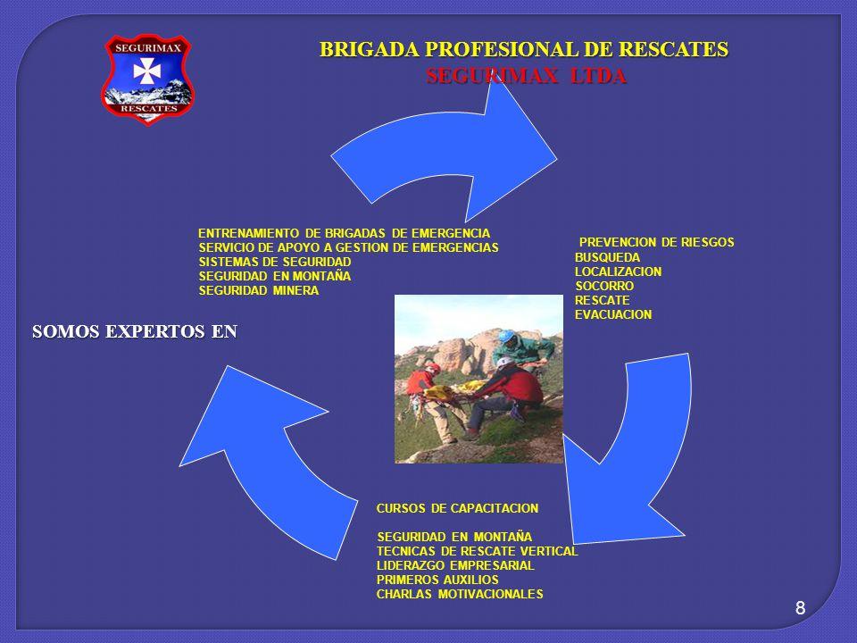 8 PREVENCION DE RIESGOS BUSQUEDA LOCALIZACION SOCORRO RESCATE EVACUACION CURSOS DE CAPACITACION SEGURIDAD EN MONTAÑA TECNICAS DE RESCATE VERTICAL LIDERAZGO EMPRESARIAL PRIMEROS AUXILIOS CHARLAS MOTIVACIONALES ENTRENAMIENTO DE BRIGADAS DE EMERGENCIA SERVICIO DE APOYO A GESTION DE EMERGENCIAS SISTEMAS DE SEGURIDAD SEGURIDAD EN MONTAÑA SEGURIDAD MINERA SOMOS EXPERTOS EN BRIGADA PROFESIONAL DE RESCATES SEGURIMAX LTDA SEGURIMAX LTDA