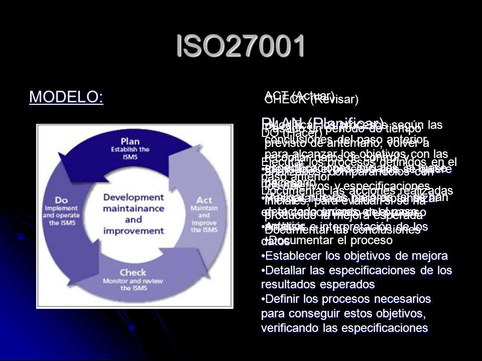 ISO27001 MODELO: PLAN (Planificar) PLAN (Planificar) Identificar el proceso que se quiere mejorarIdentificar el proceso que se quiere mejorarIdentificar el proceso que se quiere mejorarIdentificar el proceso que se quiere mejorar Recopilar datos para profundizar en el conocimiento del procesoRecopilar datos para profundizar en el conocimiento del procesoRecopilar datos para profundizar en el conocimiento del procesoRecopilar datos para profundizar en el conocimiento del proceso Análisis e interpretación de los datosAnálisis e interpretación de los datosAnálisis e interpretación de los datosAnálisis e interpretación de los datos Establecer los objetivos de mejoraEstablecer los objetivos de mejoraEstablecer los objetivos de mejoraEstablecer los objetivos de mejora Detallar las especificaciones de los resultados esperadosDetallar las especificaciones de los resultados esperadosDetallar las especificaciones de los resultados esperadosDetallar las especificaciones de los resultados esperados Definir los procesos necesarios para conseguir estos objetivos, verificando las especificacionesDefinir los procesos necesarios para conseguir estos objetivos, verificando las especificacionesDefinir los procesos necesarios para conseguir estos objetivos, verificando las especificacionesDefinir los procesos necesarios para conseguir estos objetivos, verificando las especificaciones DO (Hacer) Ejecutar los procesos definidos en el paso anterior Documentar las acciones realizadas CHECK (Revisar) Pasado un periodo de tiempo previsto de antemano, volver a recopilar datos de control y analizarlos, comparándolos con los objetivos y especificaciones iniciales, para evaluar si se ha producido la mejora esperada Documentar las conclusiones ACT (Actuar) Modificar los procesos según las conclusiones del paso anterior para alcanzar los objetivos con las especificaciones iniciales, si fuese necesario Aplicar nuevas mejoras, si se han detectado errores en el paso anterior Documentar el proceso