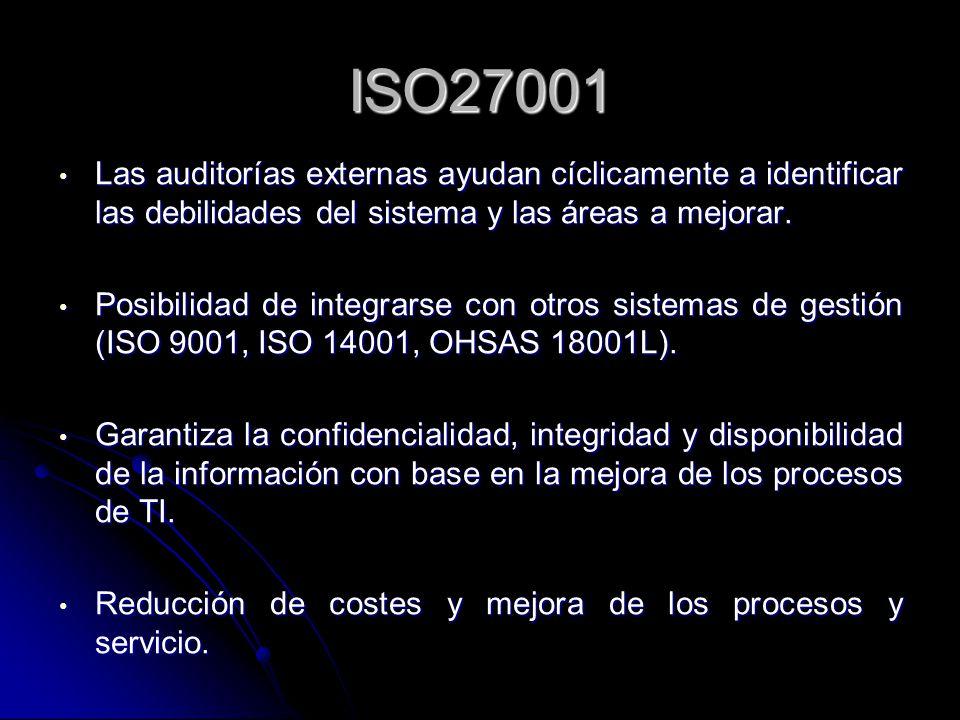 ISO27001 Las auditorías externas ayudan cíclicamente a identificar las debilidades del sistema y las áreas a mejorar. Las auditorías externas ayudan c