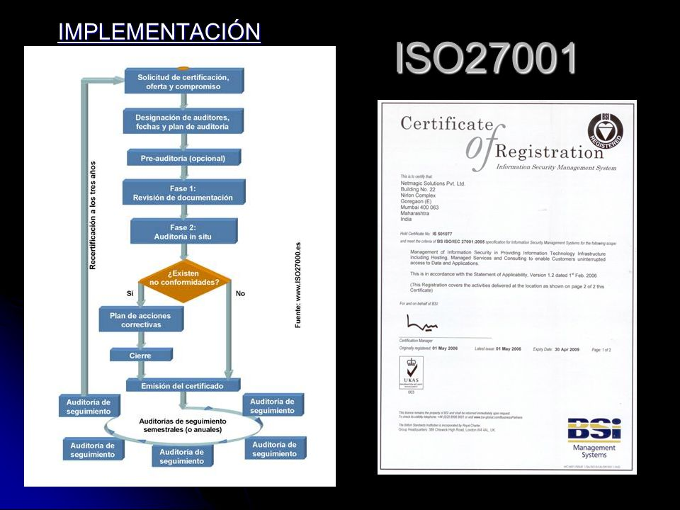 ISO27001IMPLEMENTACIÓN