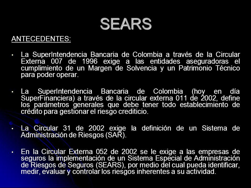 SEARS ANTECEDENTES: La SuperIntendencia Bancaria de Colombia a través de la Circular Externa 007 de 1996 exige a las entidades aseguradoras el cumplimiento de un Margen de Solvencia y un Patrimonio Técnico para poder operar.