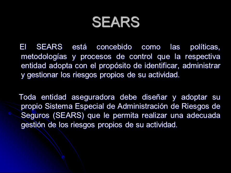 SEARS El SEARS está concebido como las políticas, metodologías y procesos de control que la respectiva entidad adopta con el propósito de identificar, administrar y gestionar los riesgos propios de su actividad.