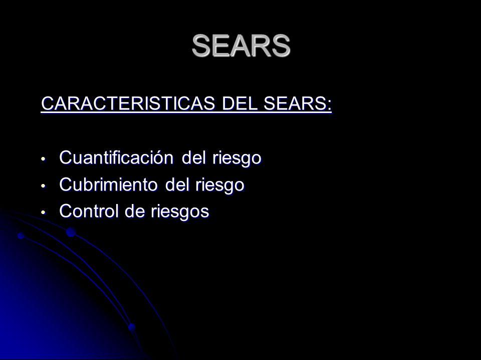 SEARS CARACTERISTICAS DEL SEARS: Cuantificación del riesgo Cuantificación del riesgo Cubrimiento del riesgo Cubrimiento del riesgo Control de riesgos Control de riesgos