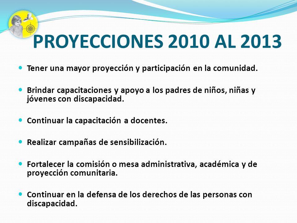 PROYECCIONES 2010 AL 2013 Tener una mayor proyección y participación en la comunidad. Brindar capacitaciones y apoyo a los padres de niños, niñas y jó