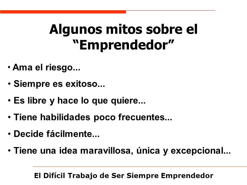 El Difícil Trabajo de Ser Siempre Emprendedor Algunos mitos sobre el Emprendedor Ama el riesgo... Siempre es exitoso... Es libre y hace lo que quiere.
