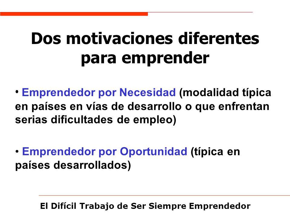 El Difícil Trabajo de Ser Siempre Emprendedor Dos motivaciones diferentes para emprender Emprendedor por Necesidad (modalidad típica en países en vías