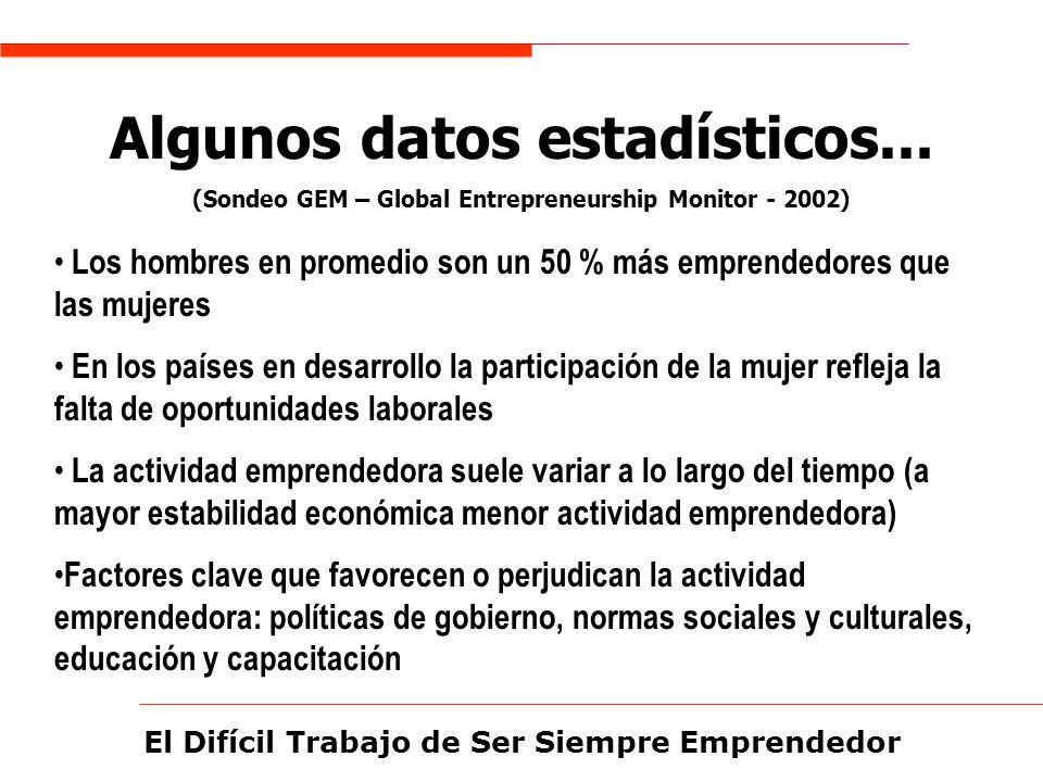 El Difícil Trabajo de Ser Siempre Emprendedor Algunos datos estadísticos... (Sondeo GEM – Global Entrepreneurship Monitor - 2002) Los hombres en prome