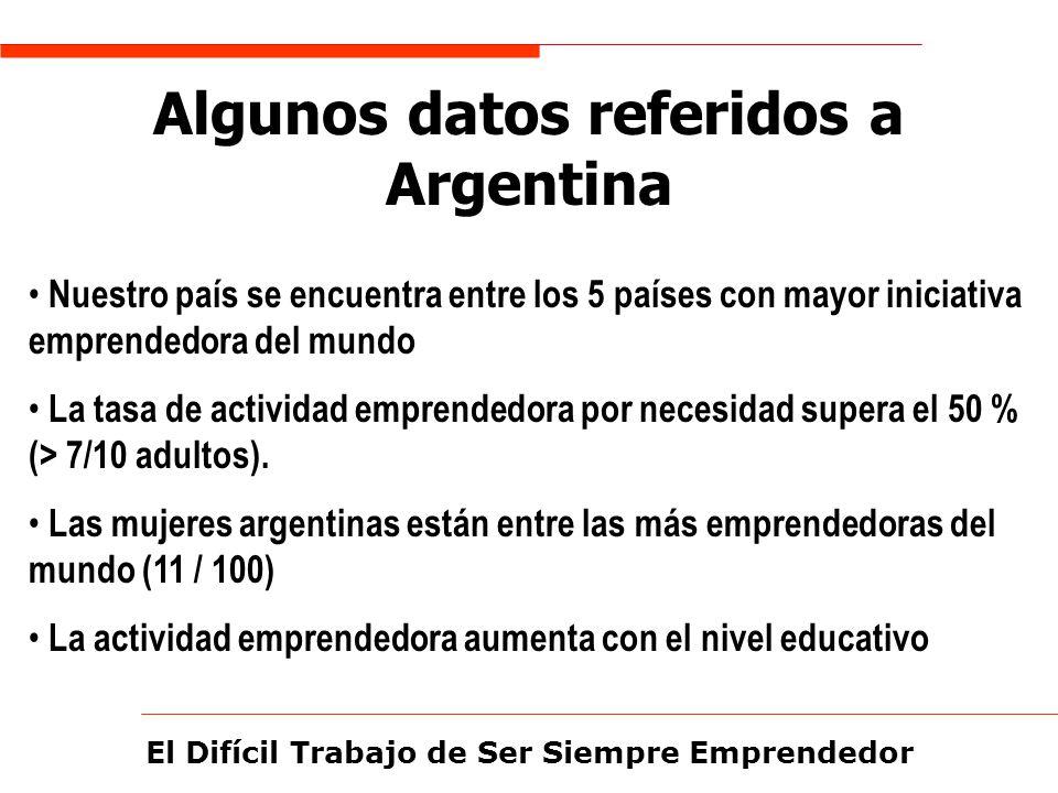 El Difícil Trabajo de Ser Siempre Emprendedor Algunos datos referidos a Argentina Nuestro país se encuentra entre los 5 países con mayor iniciativa em