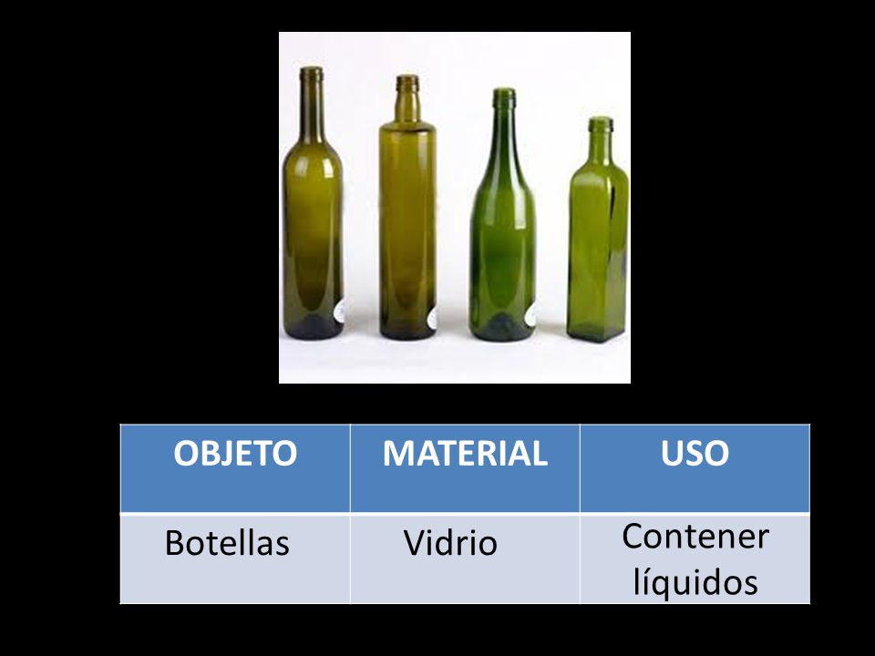 OBJETOMATERIALUSO BotellasVidrio Contener líquidos