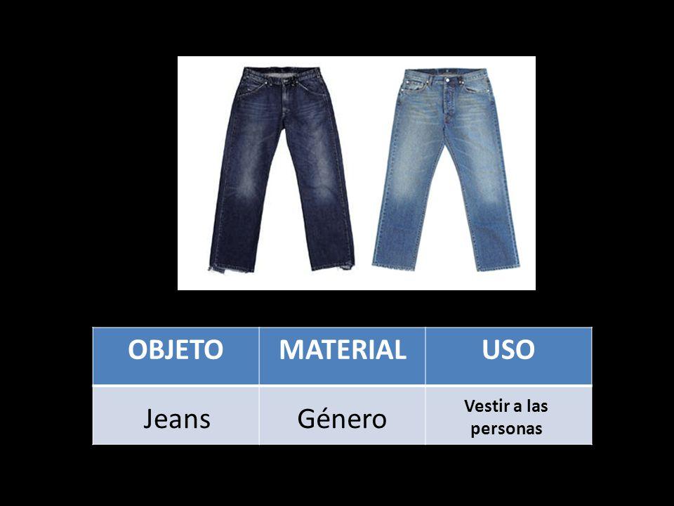 OBJETOMATERIALUSO JeansGénero Vestir a las personas