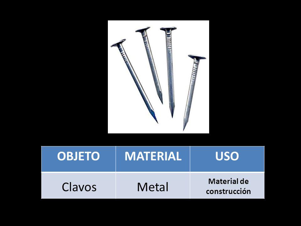 OBJETOMATERIALUSO ClavosMetal Material de construcción