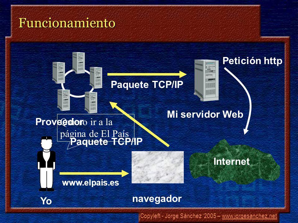 Copyleft - Jorge Sánchez 2005 – www.jorgesanchez.netwww.jorgesanchez.netFuncionamiento Yo navegador www.elpais.es Quiero ir a la página de El País Paquete TCP/IP Proveedor Paquete TCP/IP Internet Mi servidor Web Petición http