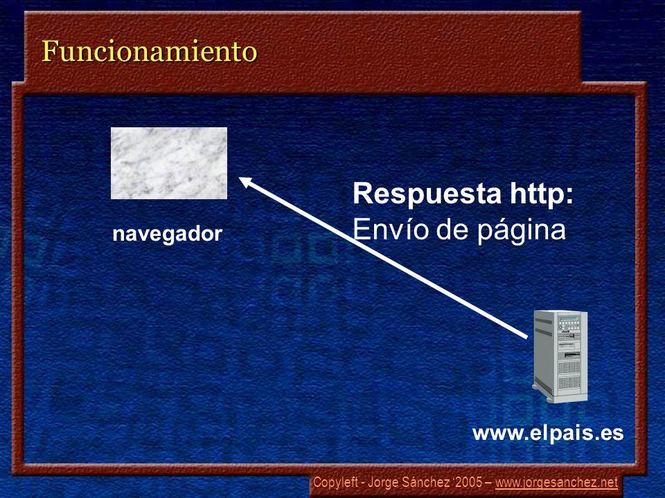 Copyleft - Jorge Sánchez 2005 – www.jorgesanchez.netwww.jorgesanchez.netFuncionamiento navegador www.elpais.es Respuesta http: Envío de página