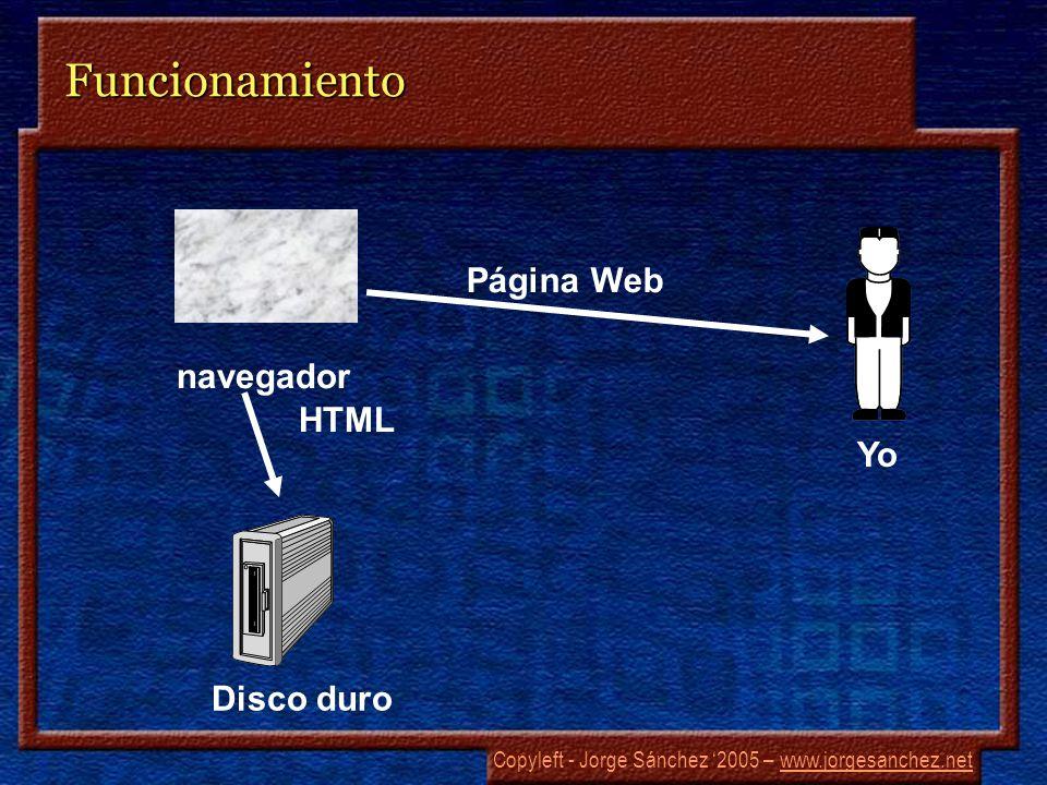 Copyleft - Jorge Sánchez 2005 – www.jorgesanchez.netwww.jorgesanchez.netFuncionamiento navegador Disco duro HTML Yo Página Web