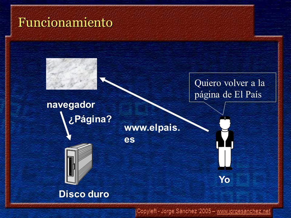 Copyleft - Jorge Sánchez 2005 – www.jorgesanchez.netwww.jorgesanchez.net www.elpais.
