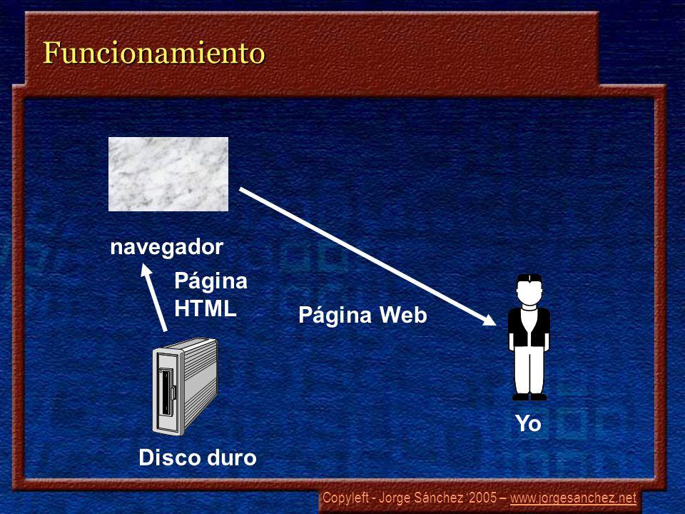 Copyleft - Jorge Sánchez 2005 – www.jorgesanchez.netwww.jorgesanchez.netFuncionamiento navegador Disco duro Yo Página Web Página HTML