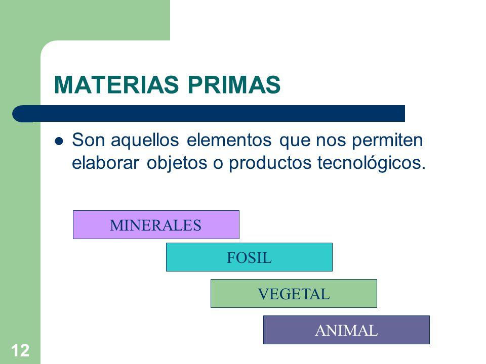 12 MATERIAS PRIMAS Son aquellos elementos que nos permiten elaborar objetos o productos tecnológicos.