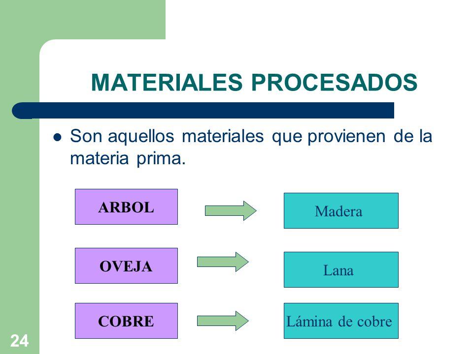 24 MATERIALES PROCESADOS Son aquellos materiales que provienen de la materia prima.