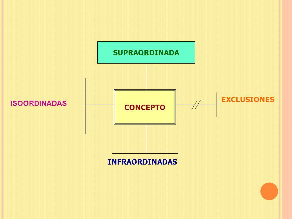MENTEFACTO Un recurso para aprender Un recurso para enseñar La representación de un concepto