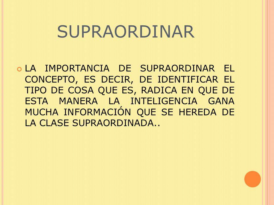 SUPRAORDINADA SIRVE PARA: Identificar donde nace el concepto COMO SU NOMBRE LO INDICA SUPRA = ARRIBA ORDINACIÓN=ORDEN LOS PAPAS Y LOS TIOS DEL CONCEPT