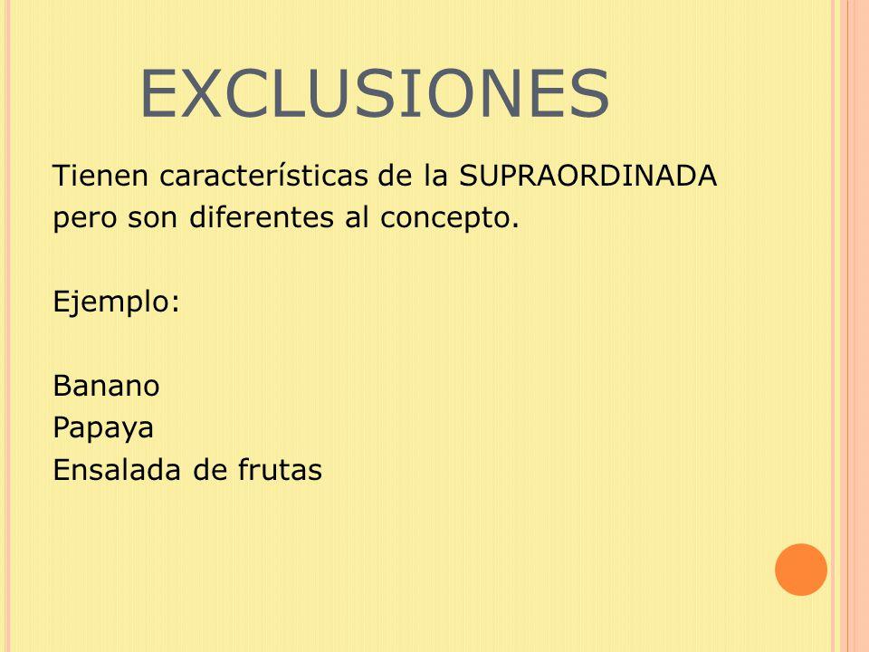 ISOORDINADAS Características especificas del CONCEPTO. Para el ejemplo: Saludable Alimento Natural