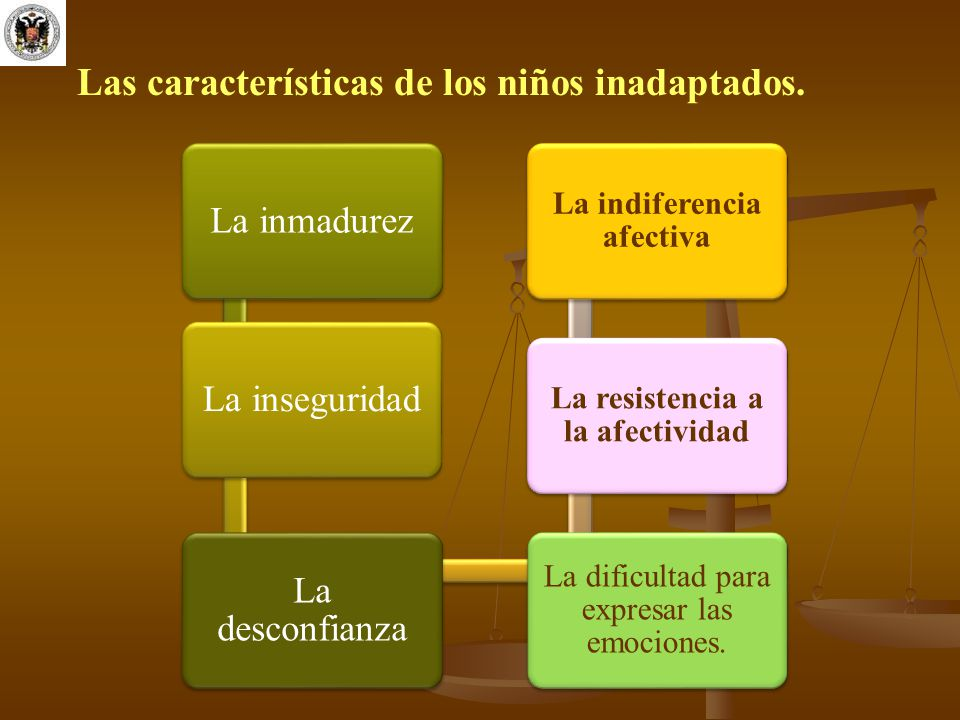 Las características de los niños inadaptados. La inmadurezLa inseguridad La desconfianza La dificultad para expresar las emociones. La resistencia a l