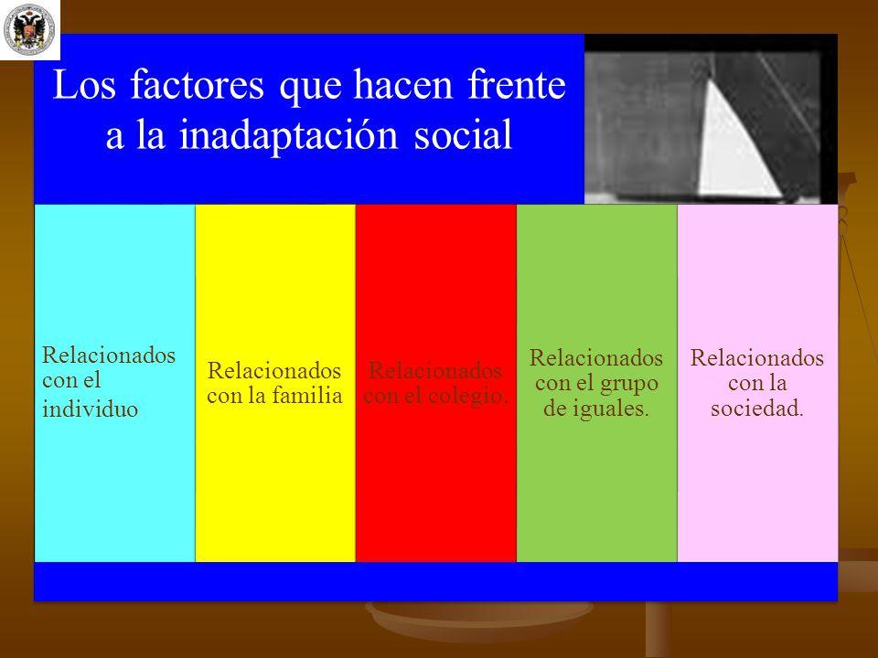 Los factores que hacen frente a la inadaptación social Relacionados con el individuo Relacionados con la familia Relacionados con el colegio. Relacion