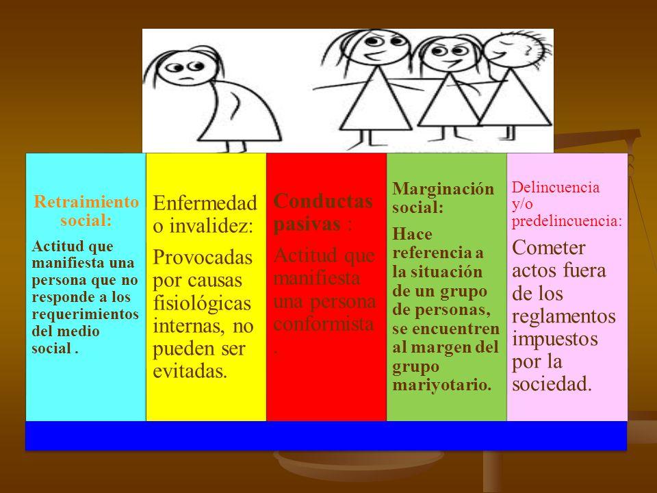 Retraimiento social: Actitud que manifiesta una persona que no responde a los requerimientos del medio social. Enfermedad o invalidez: Provocadas por