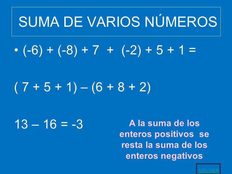SUMA DE VARIOS NÚMEROS (-6) + (-8) + 7 + (-2) + 5 + 1 = ( 7 + 5 + 1) – (6 + 8 + 2) 13 – 16 = -3 A la suma de los enteros positivos se resta la suma de
