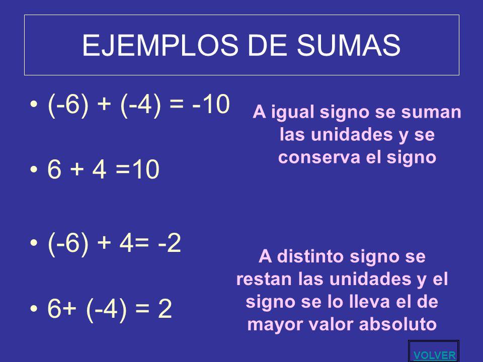 EJEMPLOS DE SUMAS (-6) + (-4) = -10 6 + 4 =10 (-6) + 4= -2 6+ (-4) = 2 A igual signo se suman las unidades y se conserva el signo A distinto signo se