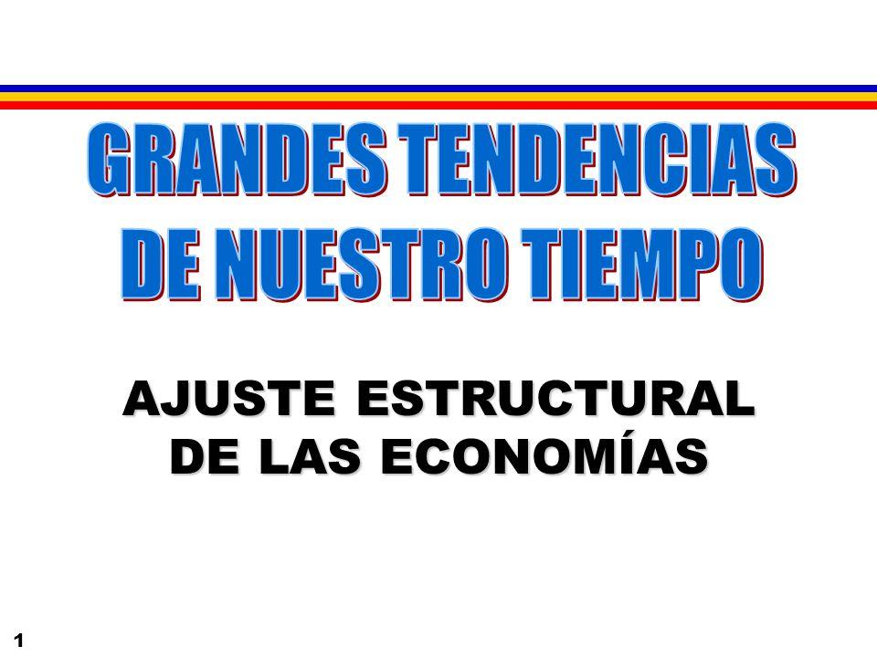 1 AJUSTE ESTRUCTURAL DE LAS ECONOMÍAS