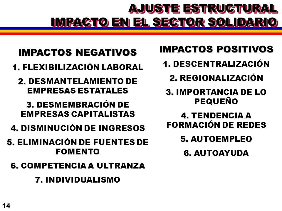 13 AJUSTE ESTRUCTURAL COMPONENTES DE LA PRIVATIZACIÓN 1.DESREGULARIZACIÓN Eliminación de trabas burocráticas y excesos normativos 2. LIBERALIZACIÓN El