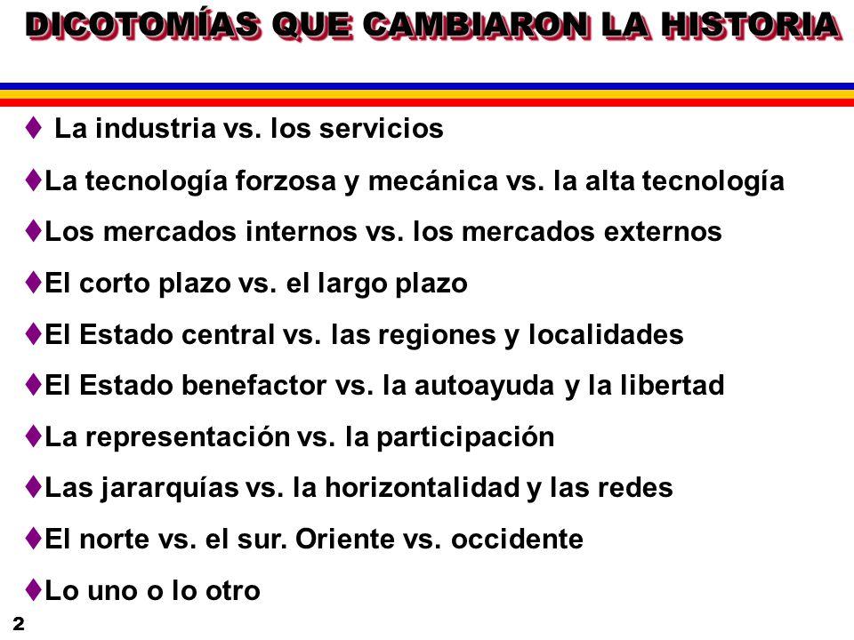 2 DICOTOMÍAS QUE CAMBIARON LA HISTORIA La industria vs.