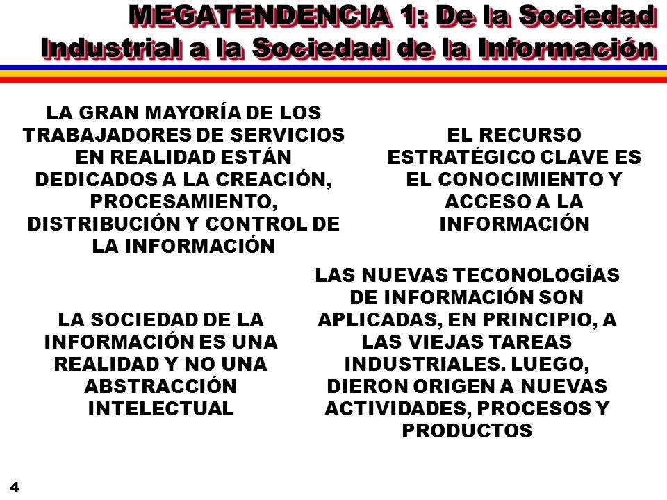 4 LA GRAN MAYORÍA DE LOS TRABAJADORES DE SERVICIOS EN REALIDAD ESTÁN DEDICADOS A LA CREACIÓN, PROCESAMIENTO, DISTRIBUCIÓN Y CONTROL DE LA INFORMACIÓN EL RECURSO ESTRATÉGICO CLAVE ES EL CONOCIMIENTO Y ACCESO A LA INFORMACIÓN LAS NUEVAS TECONOLOGÍAS DE INFORMACIÓN SON APLICADAS, EN PRINCIPIO, A LAS VIEJAS TAREAS INDUSTRIALES.
