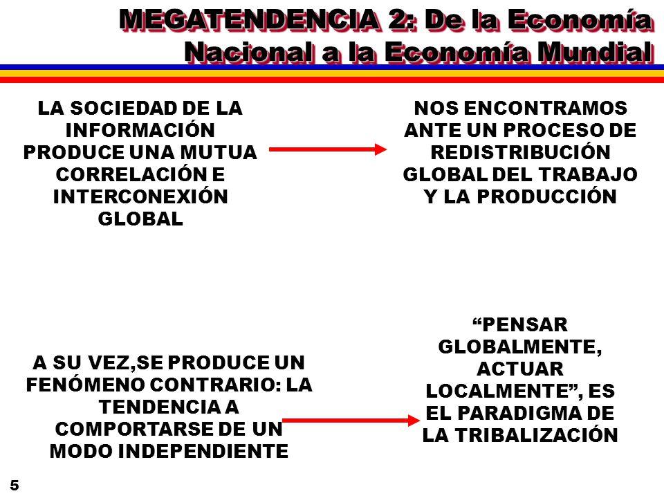 5 PENSAR GLOBALMENTE, ACTUAR LOCALMENTE, ES EL PARADIGMA DE LA TRIBALIZACIÓN MEGATENDENCIA 2: De la Economía Nacional a la Economía Mundial LA SOCIEDAD DE LA INFORMACIÓN PRODUCE UNA MUTUA CORRELACIÓN E INTERCONEXIÓN GLOBAL NOS ENCONTRAMOS ANTE UN PROCESO DE REDISTRIBUCIÓN GLOBAL DEL TRABAJO Y LA PRODUCCIÓN A SU VEZ,SE PRODUCE UN FENÓMENO CONTRARIO: LA TENDENCIA A COMPORTARSE DE UN MODO INDEPENDIENTE