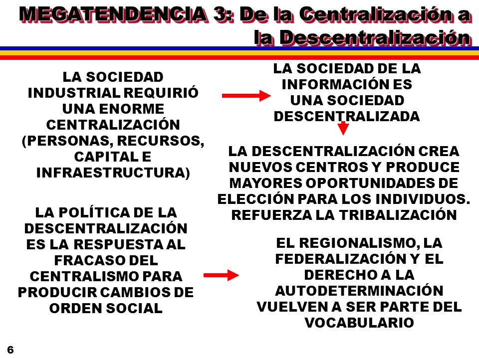 6 LA DESCENTRALIZACIÓN CREA NUEVOS CENTROS Y PRODUCE MAYORES OPORTUNIDADES DE ELECCIÓN PARA LOS INDIVIDUOS.