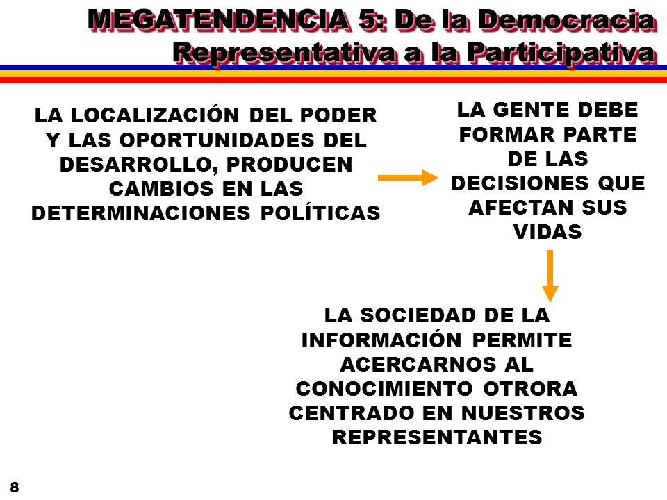 8 LA SOCIEDAD DE LA INFORMACIÓN PERMITE ACERCARNOS AL CONOCIMIENTO OTRORA CENTRADO EN NUESTROS REPRESENTANTES LA LOCALIZACIÓN DEL PODER Y LAS OPORTUNIDADES DEL DESARROLLO, PRODUCEN CAMBIOS EN LAS DETERMINACIONES POLÍTICAS LA GENTE DEBE FORMAR PARTE DE LAS DECISIONES QUE AFECTAN SUS VIDAS MEGATENDENCIA 5: De la Democracia Representativa a la Participativa