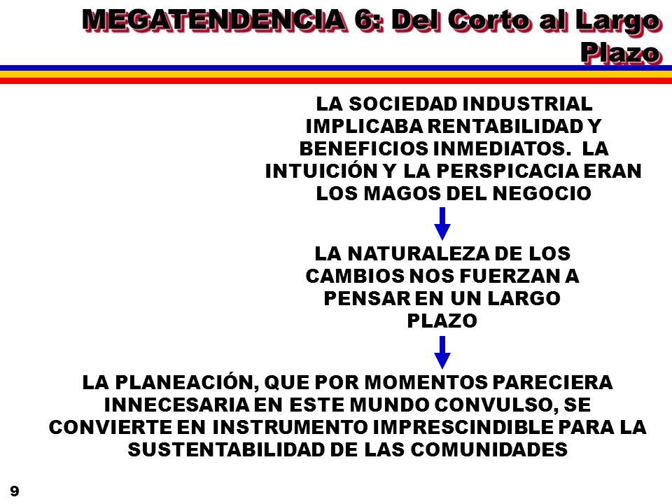 9 LA PLANEACIÓN, QUE POR MOMENTOS PARECIERA INNECESARIA EN ESTE MUNDO CONVULSO, SE CONVIERTE EN INSTRUMENTO IMPRESCINDIBLE PARA LA SUSTENTABILIDAD DE LAS COMUNIDADES LA NATURALEZA DE LOS CAMBIOS NOS FUERZAN A PENSAR EN UN LARGO PLAZO MEGATENDENCIA 6: Del Corto al Largo Plazo LA SOCIEDAD INDUSTRIAL IMPLICABA RENTABILIDAD Y BENEFICIOS INMEDIATOS.